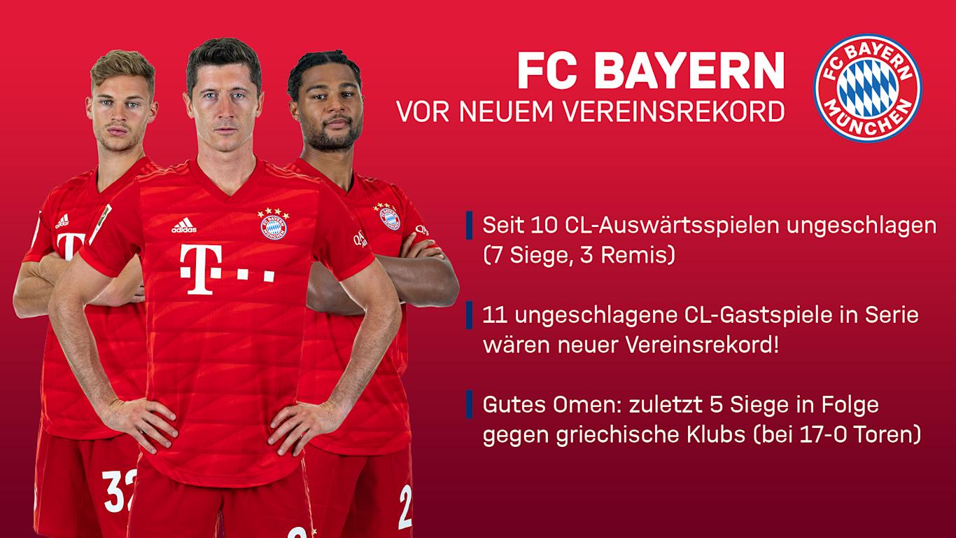Die CL-Auswärtsserie der Bayern
