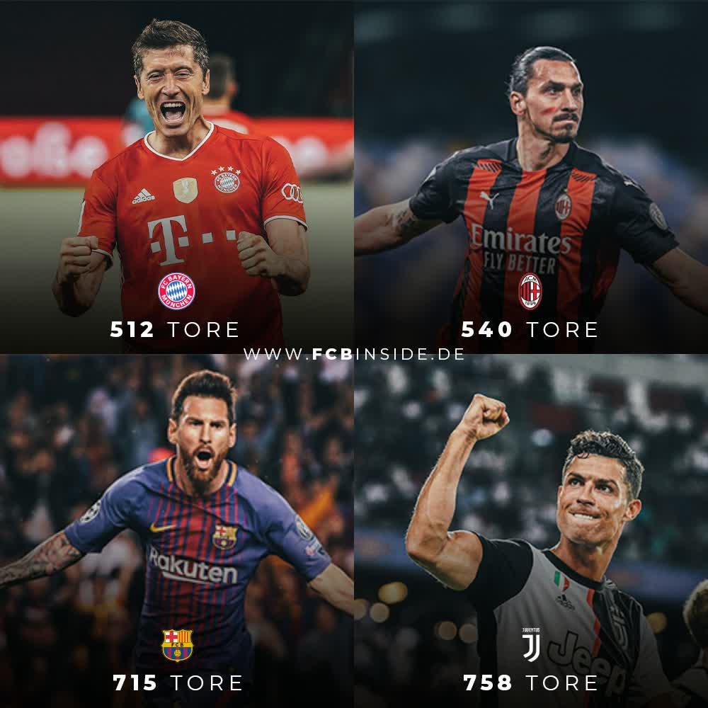 Elitärer Kreis mit Messi, Ronaldo und Ibrahimovic: Lewandowski ist Teil des 500er Klubs